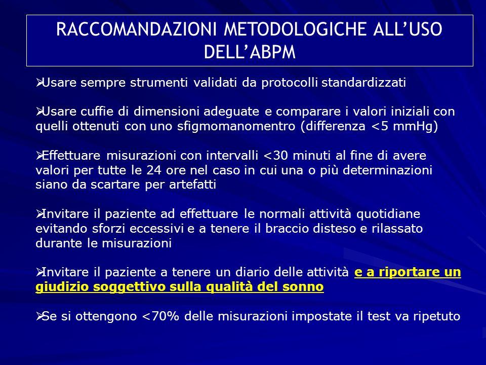 RACCOMANDAZIONI METODOLOGICHE ALL'USO DELL'ABPM