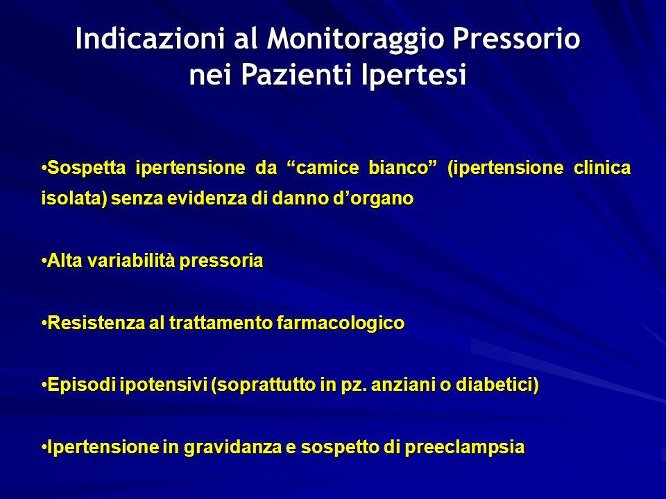 Indicazioni al Monitoraggio Pressorio nei Pazienti Ipertesi