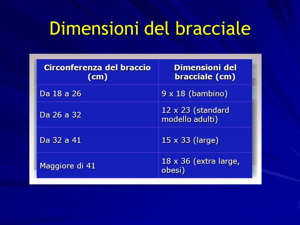 Dimensioni del bracciale