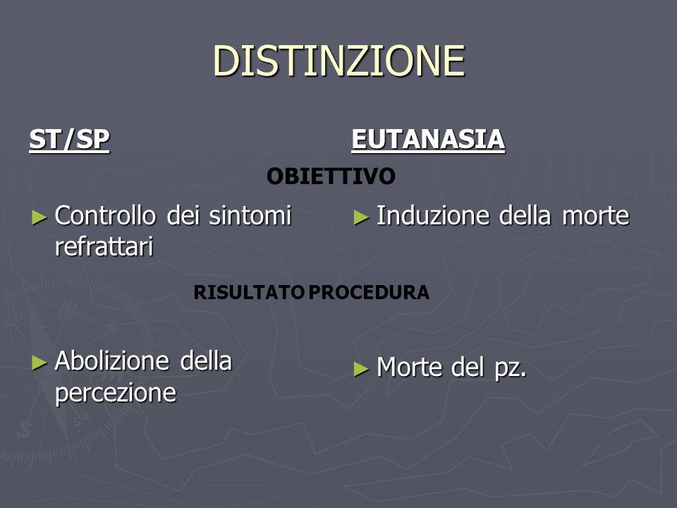 DISTINZIONE ST/SP Controllo dei sintomi refrattari