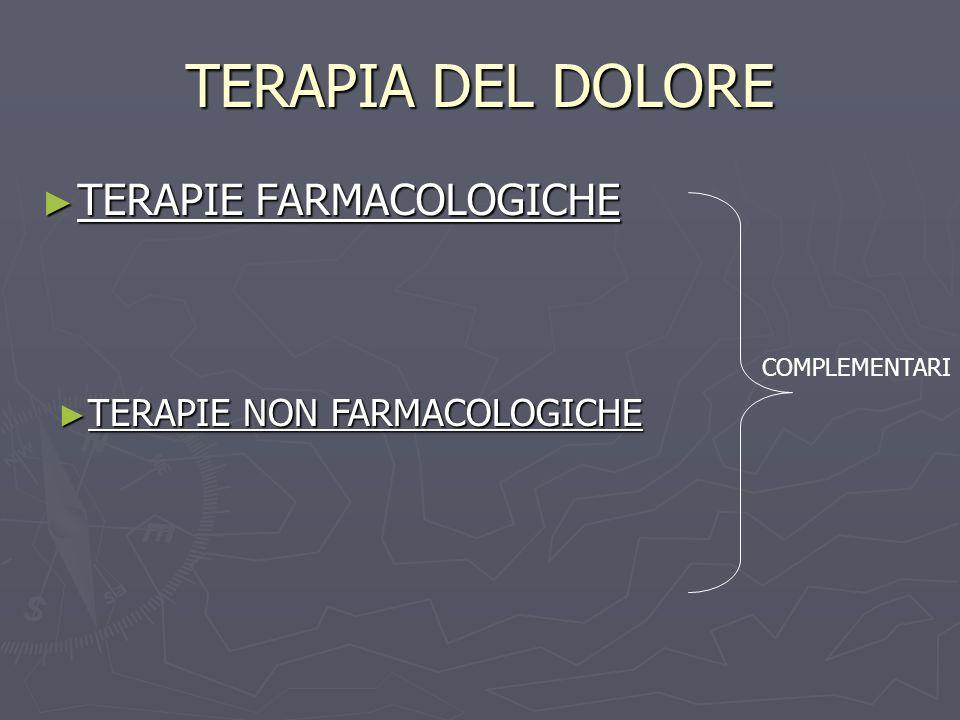 TERAPIA DEL DOLORE TERAPIE FARMACOLOGICHE TERAPIE NON FARMACOLOGICHE