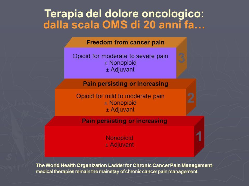 Terapia del dolore oncologico: dalla scala OMS di 20 anni fa…