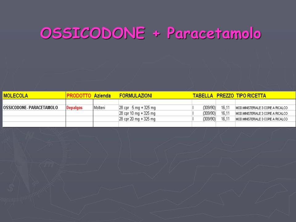 OSSICODONE + Paracetamolo