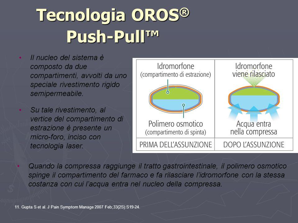Tecnologia OROS® Push-Pull™