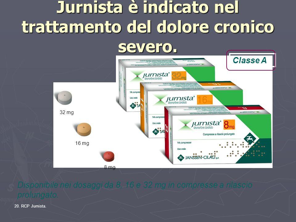 Jurnista è indicato nel trattamento del dolore cronico severo.