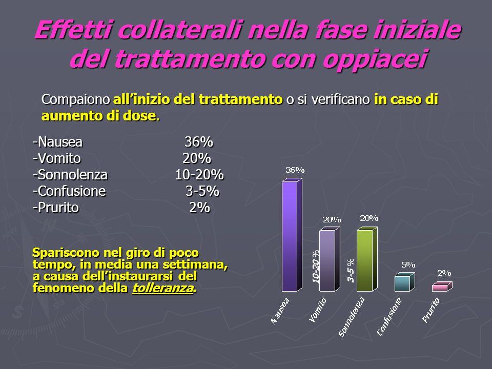 Effetti collaterali nella fase iniziale del trattamento con oppiacei