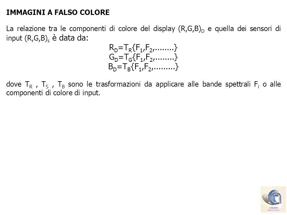 RD=TR{F1,F2,........} GD=TG{F1,F2,........} BD=TB{F1,F2,.........}