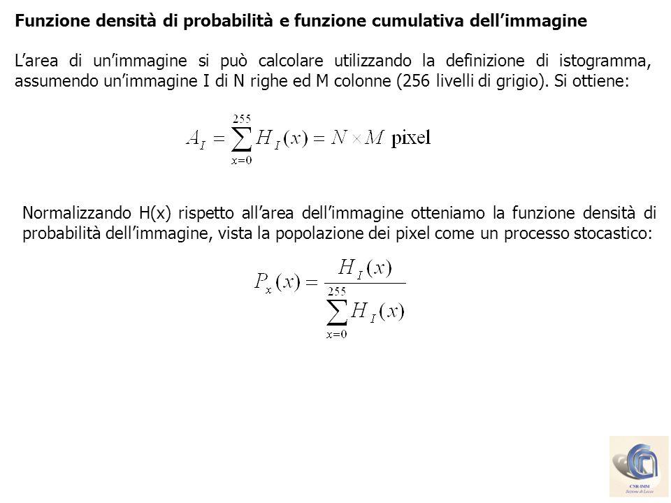 Funzione densità di probabilità e funzione cumulativa dell'immagine