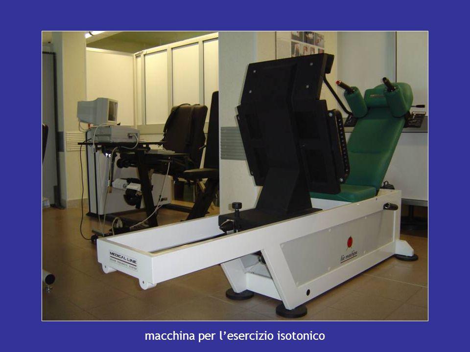 macchina per l'esercizio isotonico