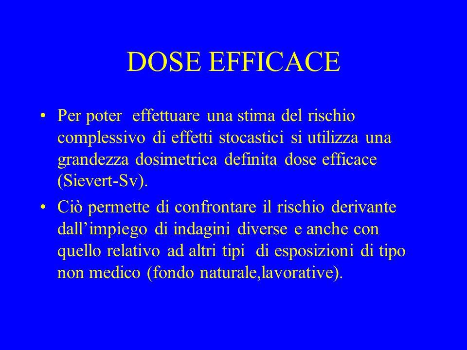 DOSE EFFICACE