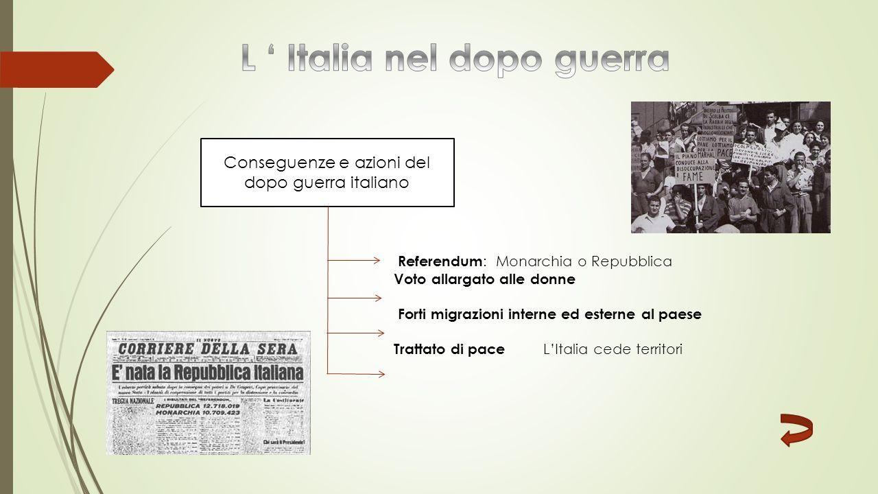 L ' Italia nel dopo guerra
