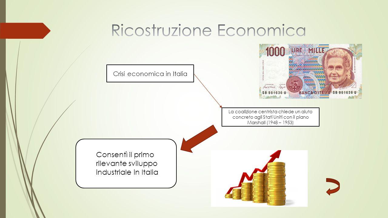 Ricostruzione Economica