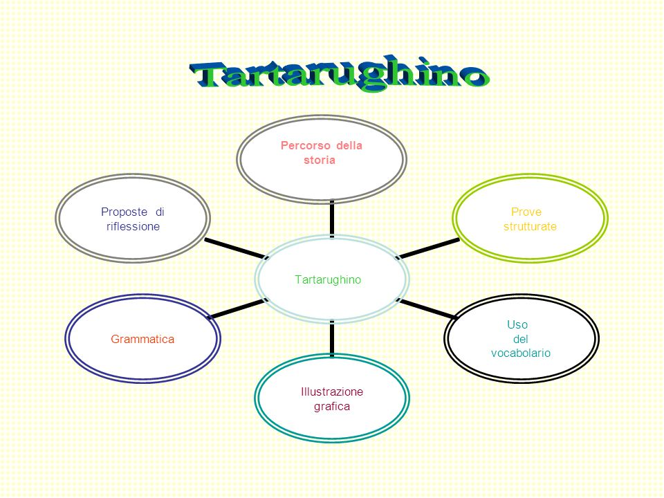 Tartarughino