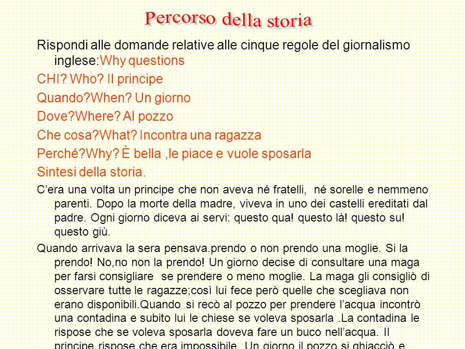 Percorso della storia Rispondi alle domande relative alle cinque regole del giornalismo inglese:Why questions.
