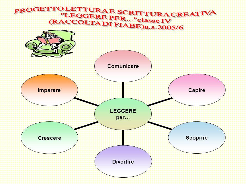 PROGETTO LETTURA E SCRITTURA CREATIVA LEGGERE PER... classe IV