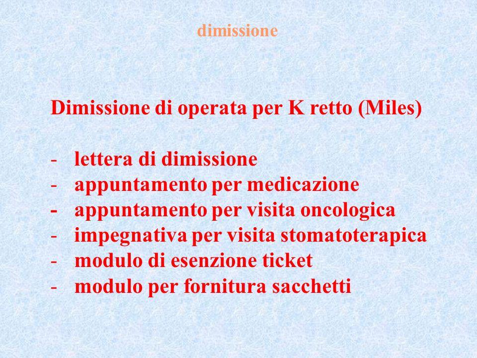 Dimissione di operata per K retto (Miles) lettera di dimissione
