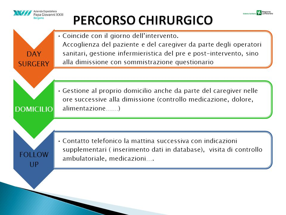PERCORSO CHIRURGICO DAY SURGERY FOLLOW UP