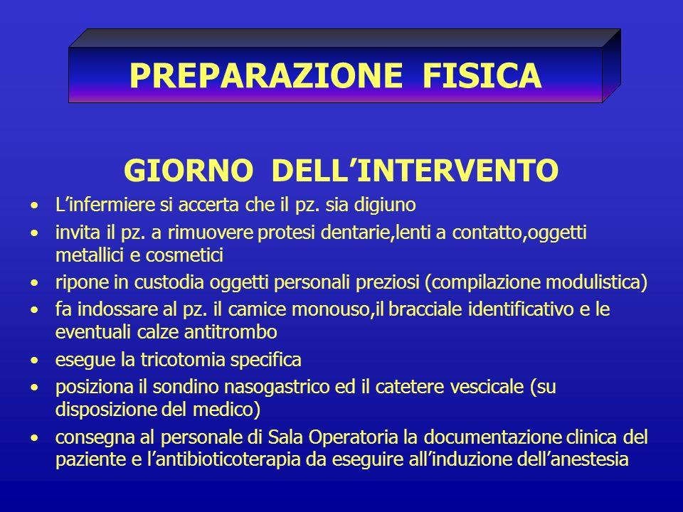 GIORNO DELL'INTERVENTO