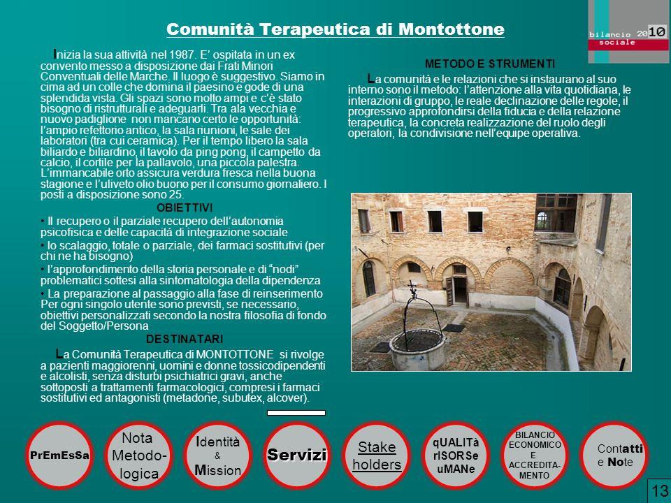 Comunità Terapeutica di Montottone