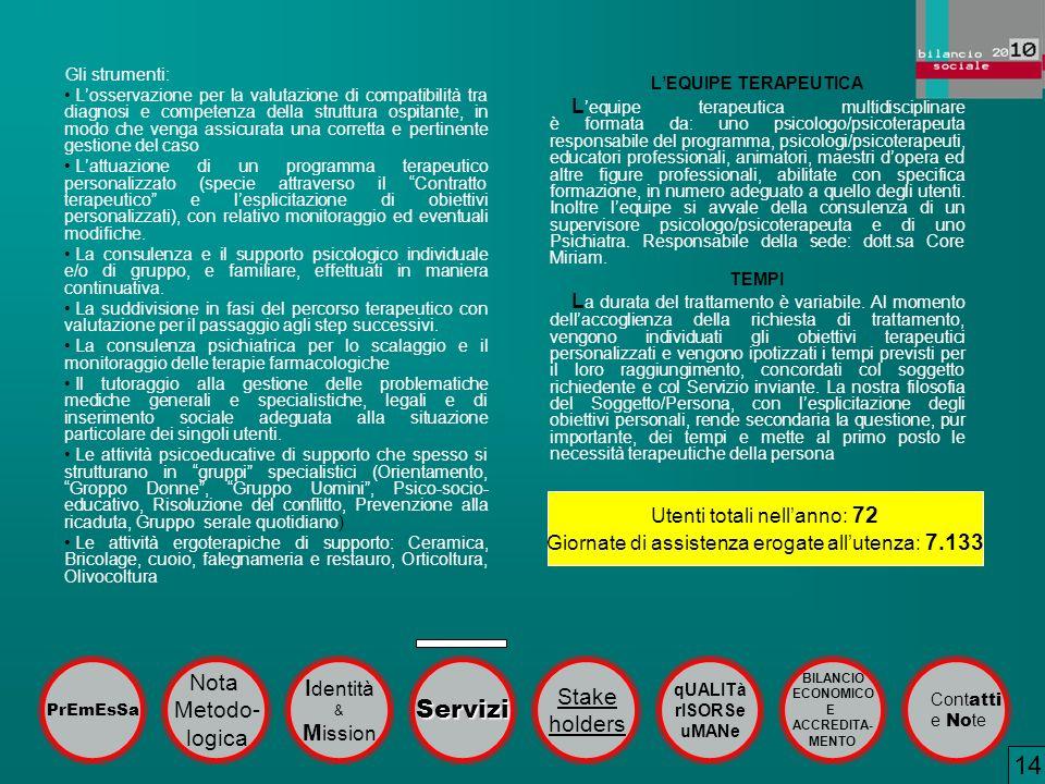 14 Servizi Nota Identità Stake Metodo- holders logica Mission