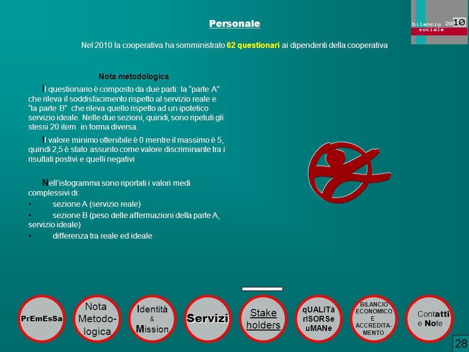 28 Servizi Nota Identità Stake Metodo- holders logica Mission