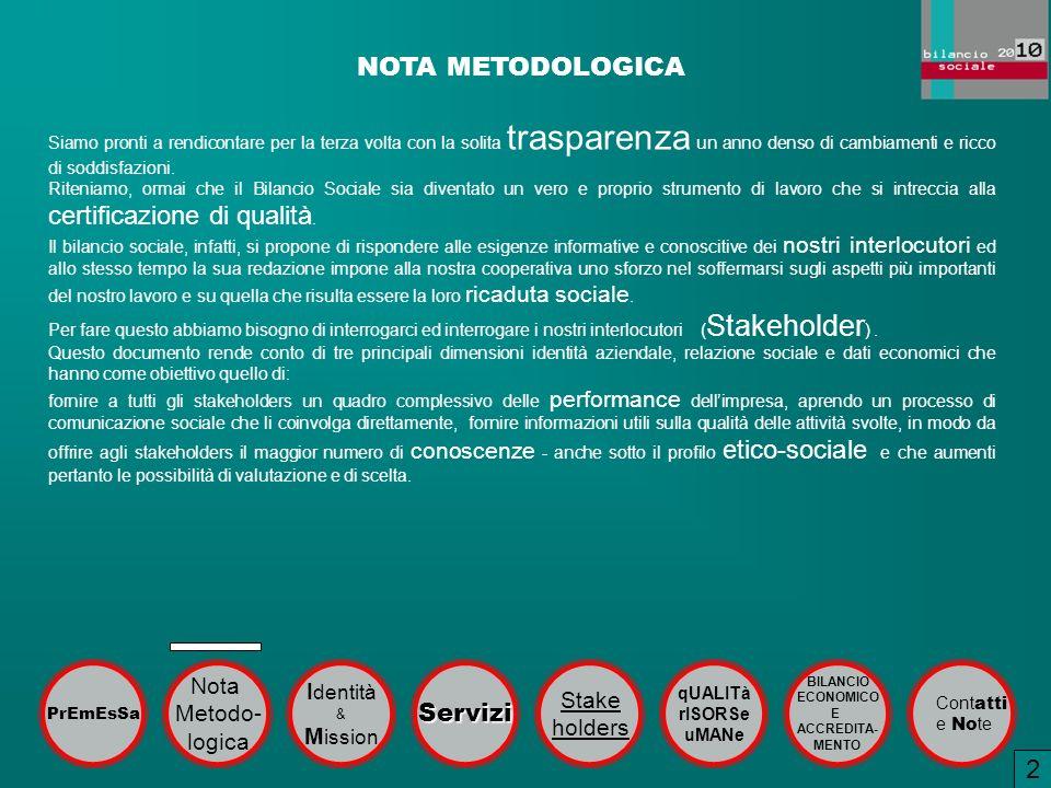 NOTA METODOLOGICA 2 Servizi Nota Identità Stake Metodo- holders logica
