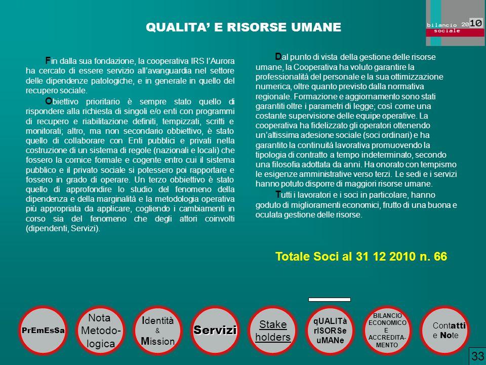 QUALITA' E RISORSE UMANE