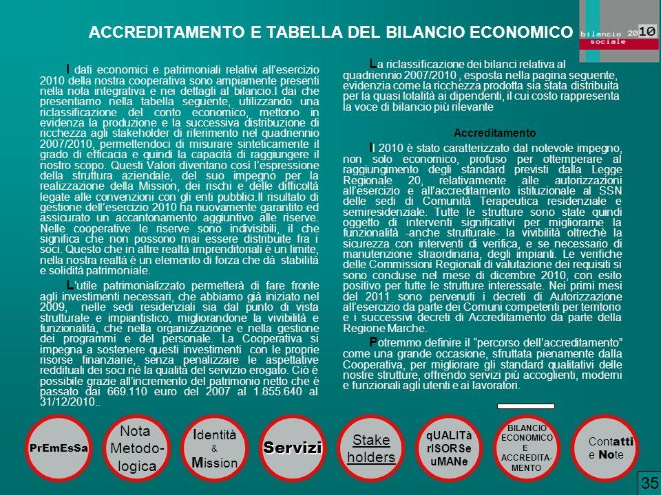 ACCREDITAMENTO E TABELLA DEL BILANCIO ECONOMICO