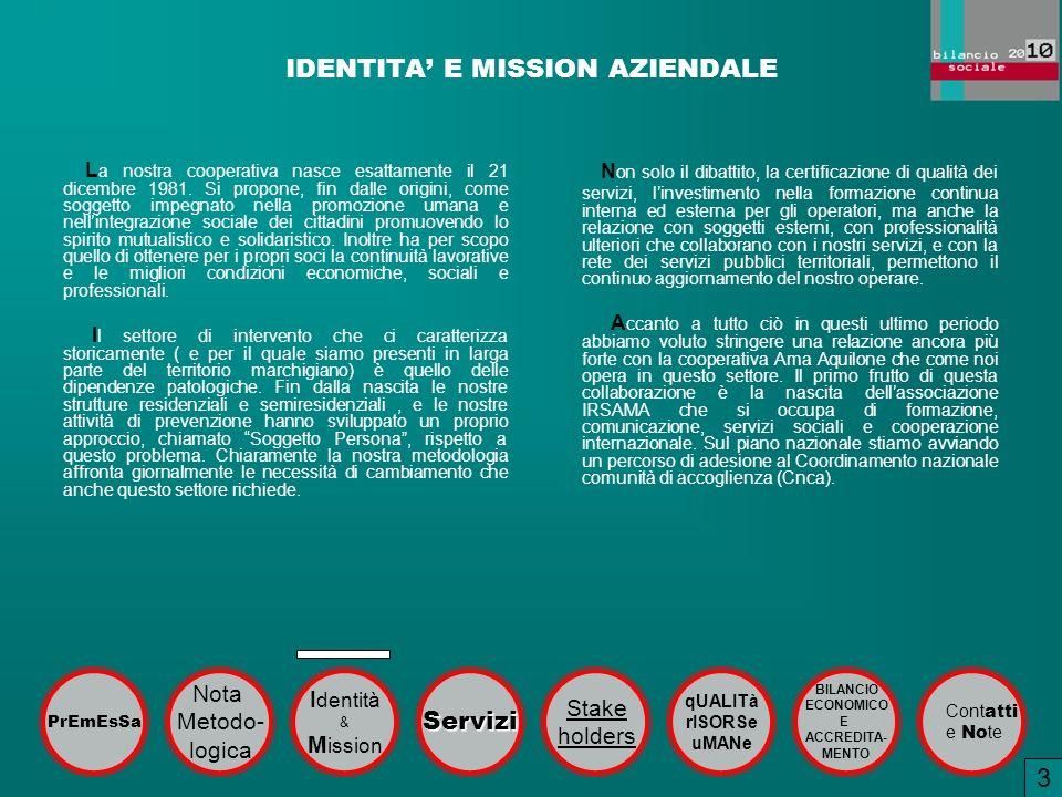 IDENTITA' E MISSION AZIENDALE
