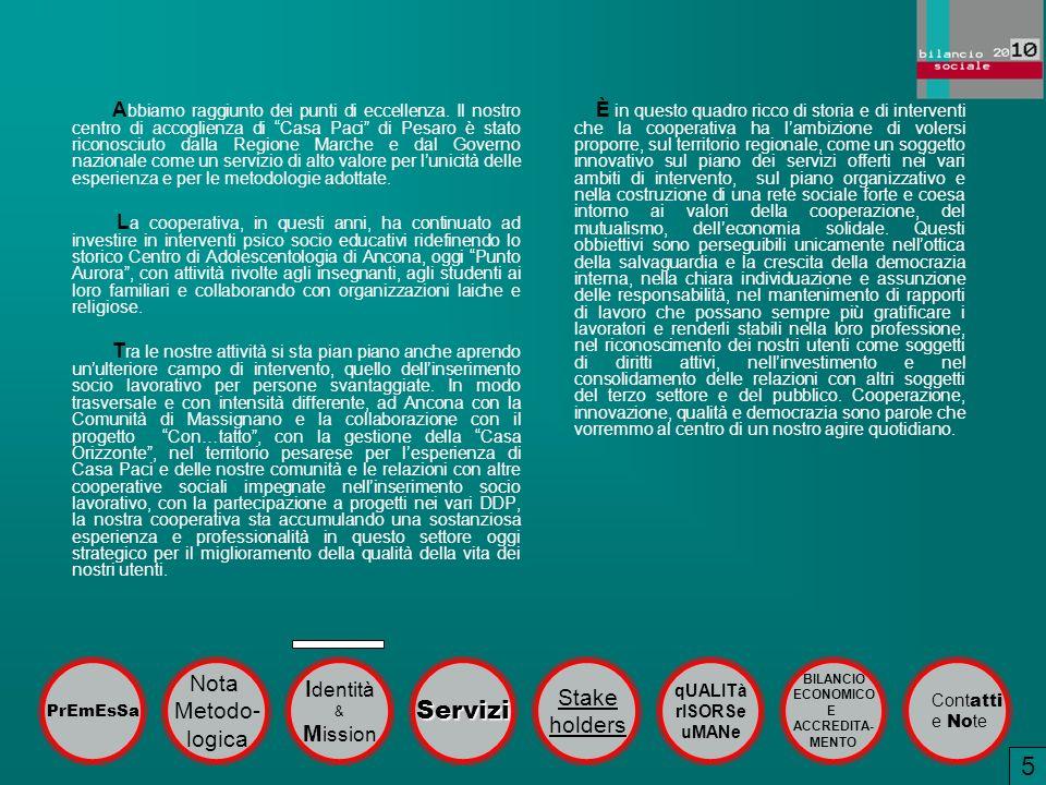 4 4 5 Servizi Nota Identità Stake Metodo- holders logica Mission