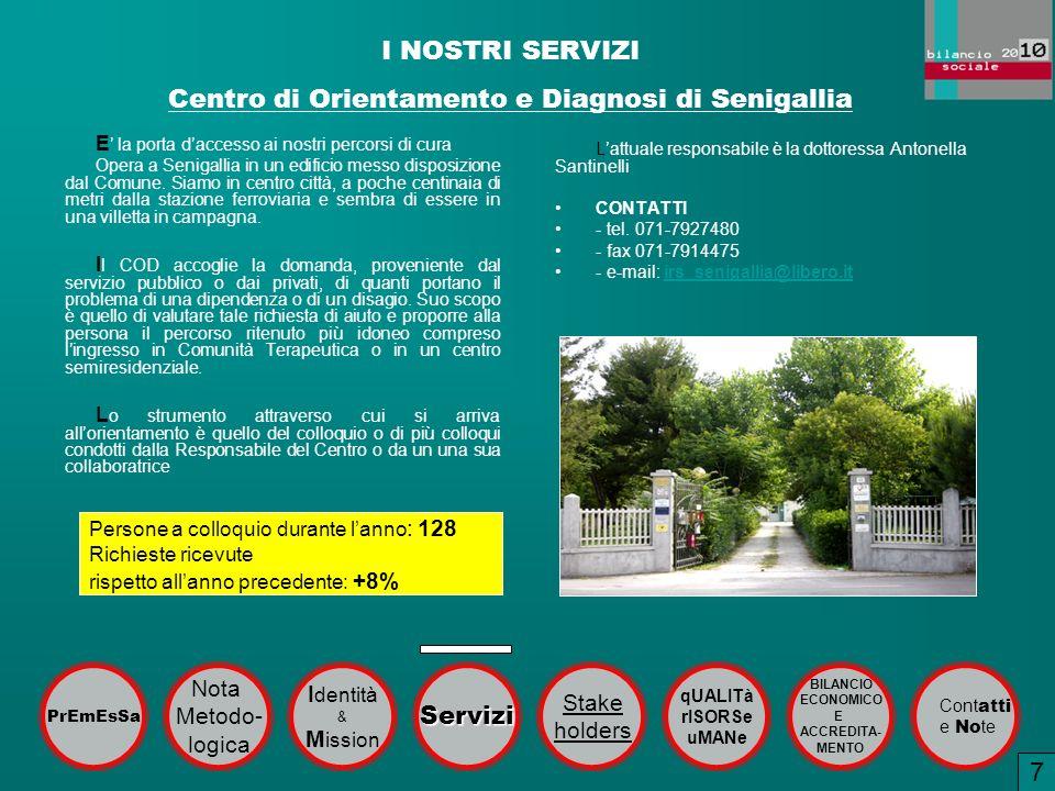 Centro di Orientamento e Diagnosi di Senigallia