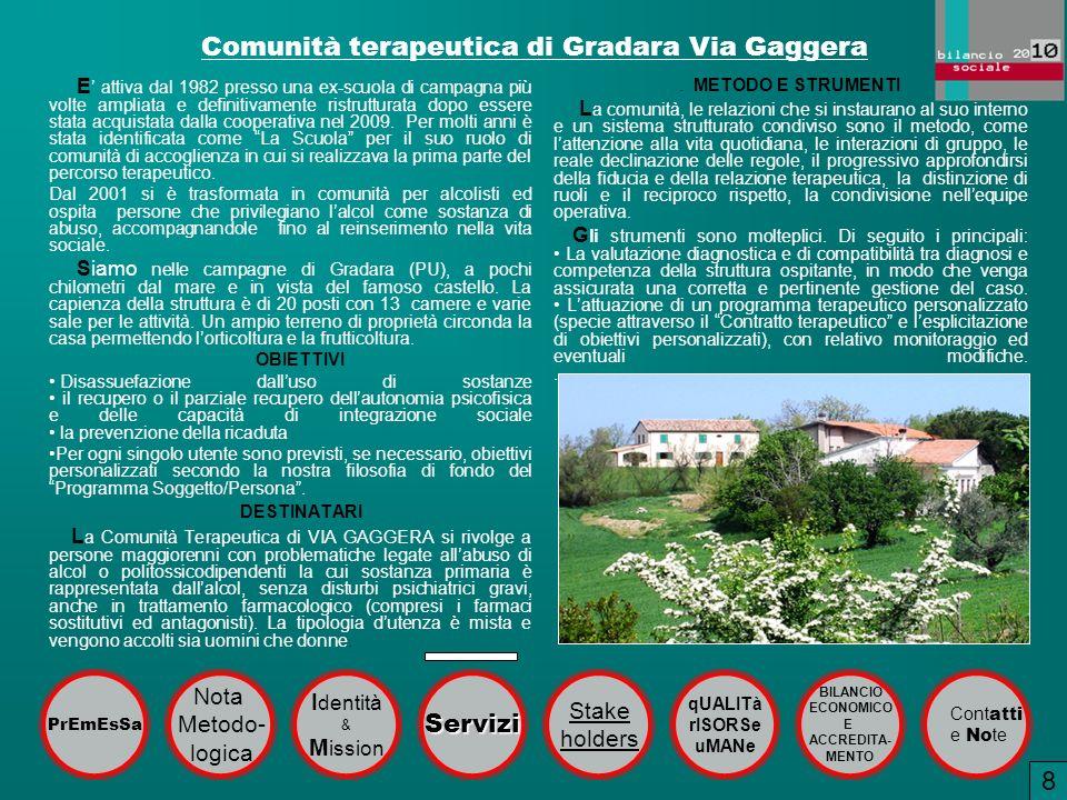 Comunità terapeutica di Gradara Via Gaggera