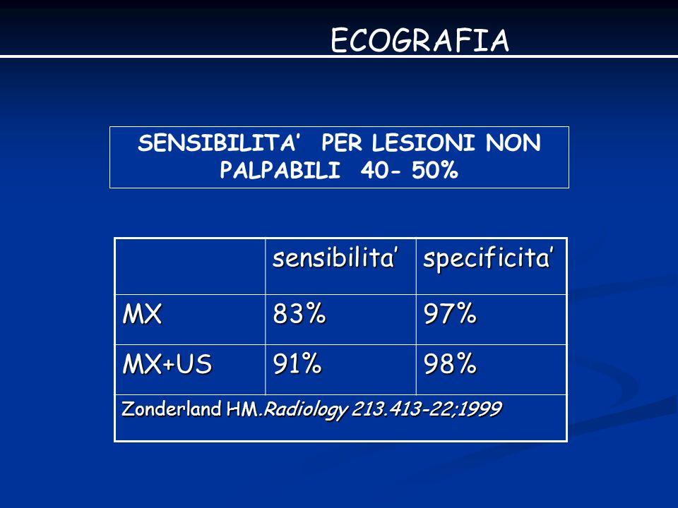 SENSIBILITA' PER LESIONI NON PALPABILI 40- 50%
