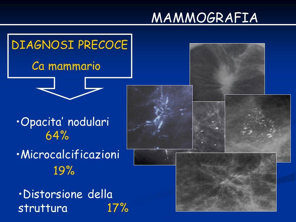 MAMMOGRAFIA DIAGNOSI PRECOCE Ca mammario Opacita' nodulari 64%