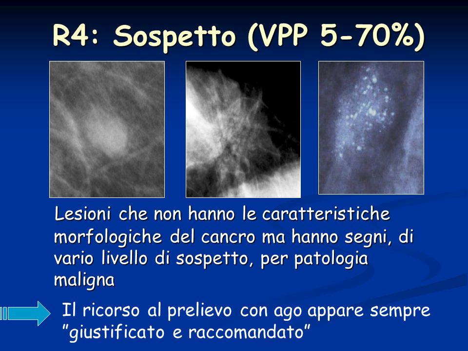R4: Sospetto (VPP 5-70%)