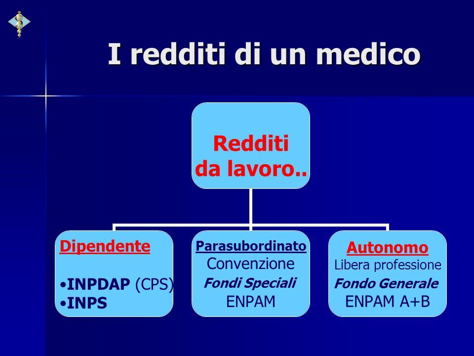 I redditi di un medico