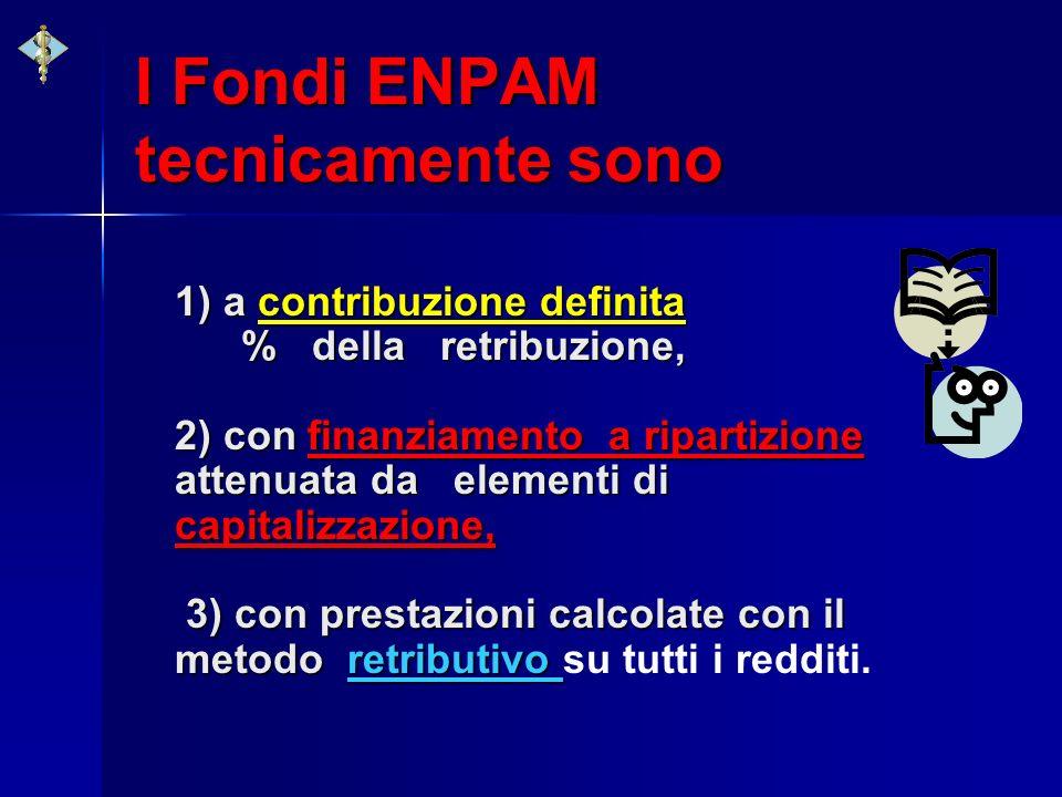 I Fondi ENPAM tecnicamente sono