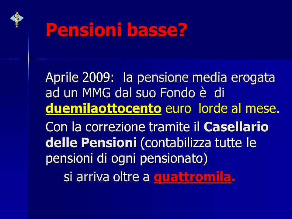 Pensioni basse Aprile 2009: la pensione media erogata ad un MMG dal suo Fondo è di duemilaottocento euro lorde al mese.