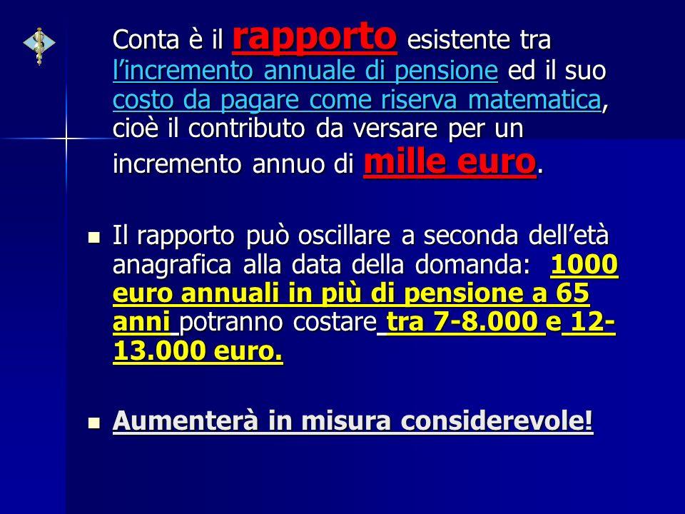 Conta è il rapporto esistente tra l'incremento annuale di pensione ed il suo costo da pagare come riserva matematica, cioè il contributo da versare per un incremento annuo di mille euro.