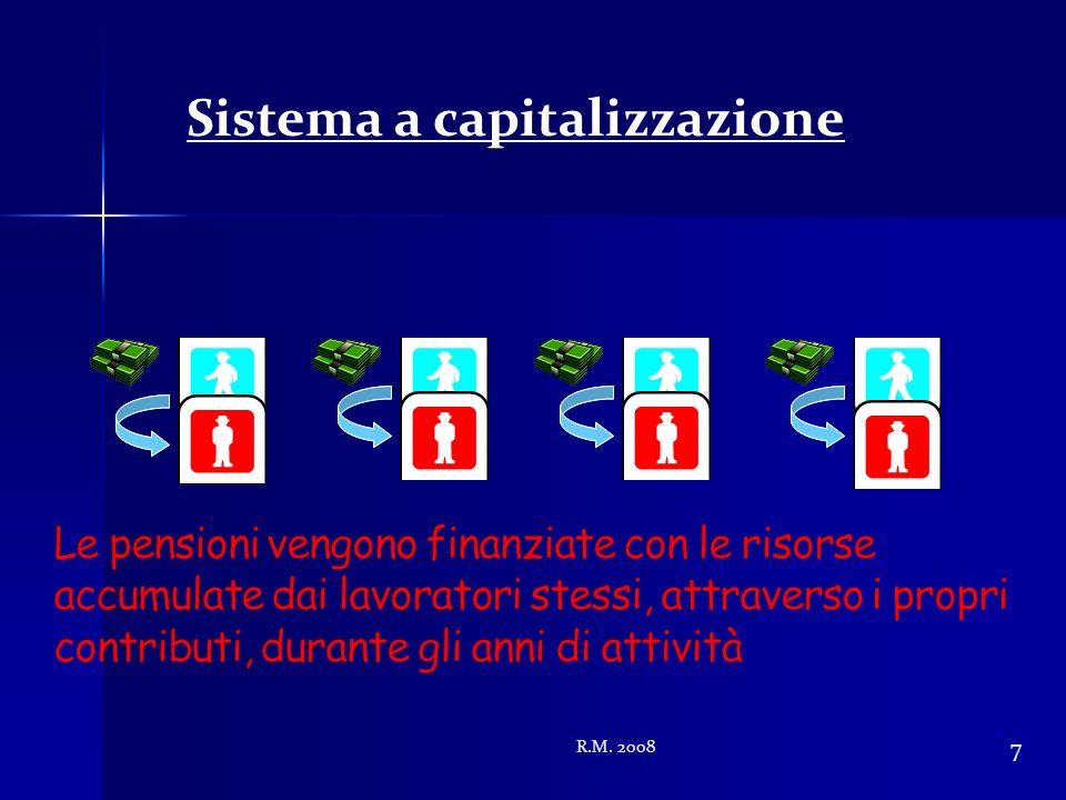 Sistema a capitalizzazione