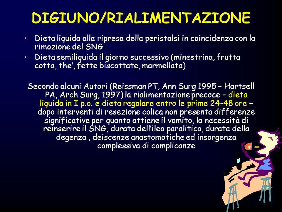 DIGIUNO/RIALIMENTAZIONE