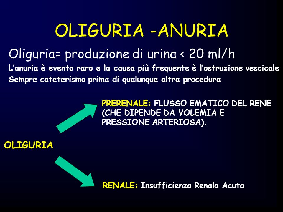 OLIGURIA -ANURIA Oliguria= produzione di urina < 20 ml/h OLIGURIA