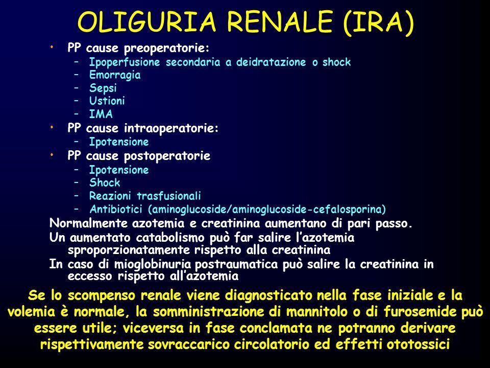 OLIGURIA RENALE (IRA) PP cause preoperatorie: Ipoperfusione secondaria a deidratazione o shock. Emorragia.