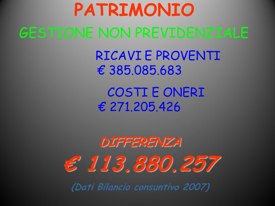 (Dati Bilancio consuntivo 2007)