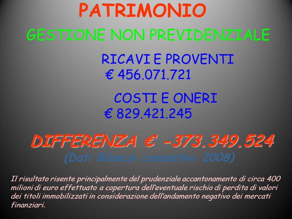 DIFFERENZA € -373.349.524 (Dati Bilancio consuntivo 2008)