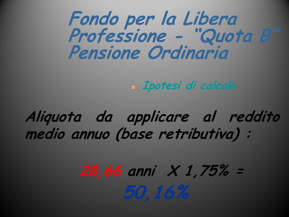 Fondo per la Libera Professione - Quota B Pensione Ordinaria