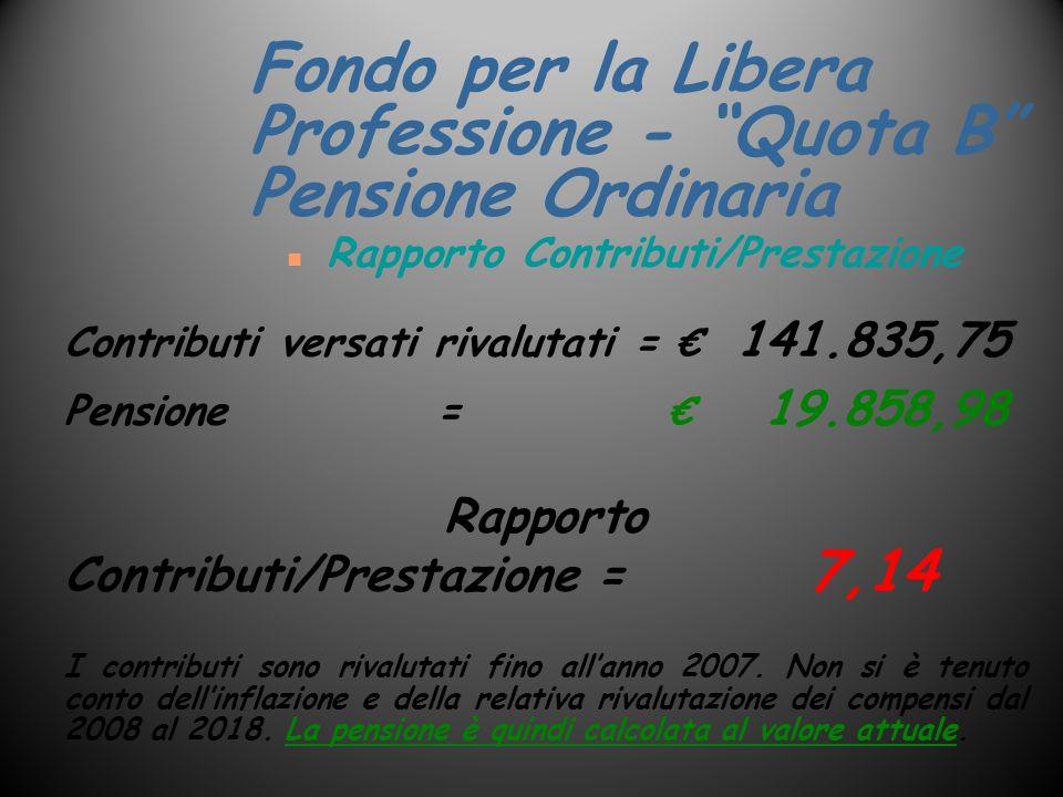 Rapporto Contributi/Prestazione