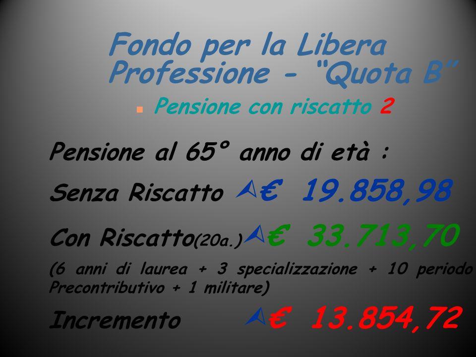 Fondo per la Libera Professione - Quota B