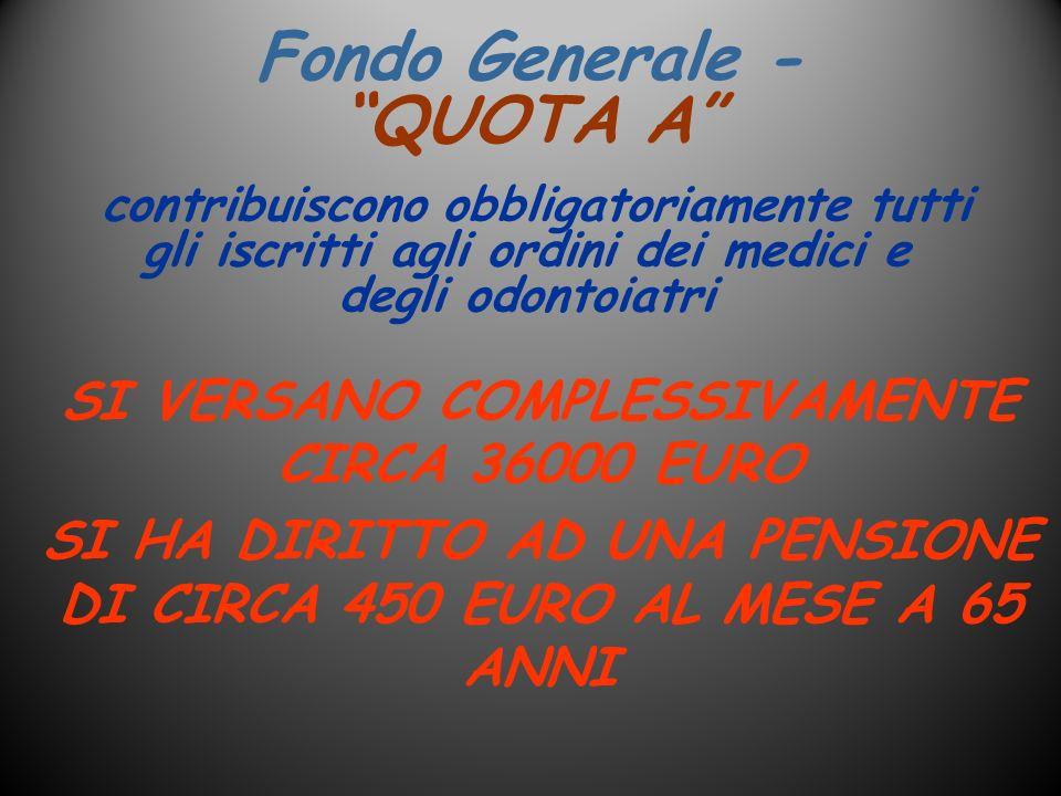 Fondo Generale - QUOTA A