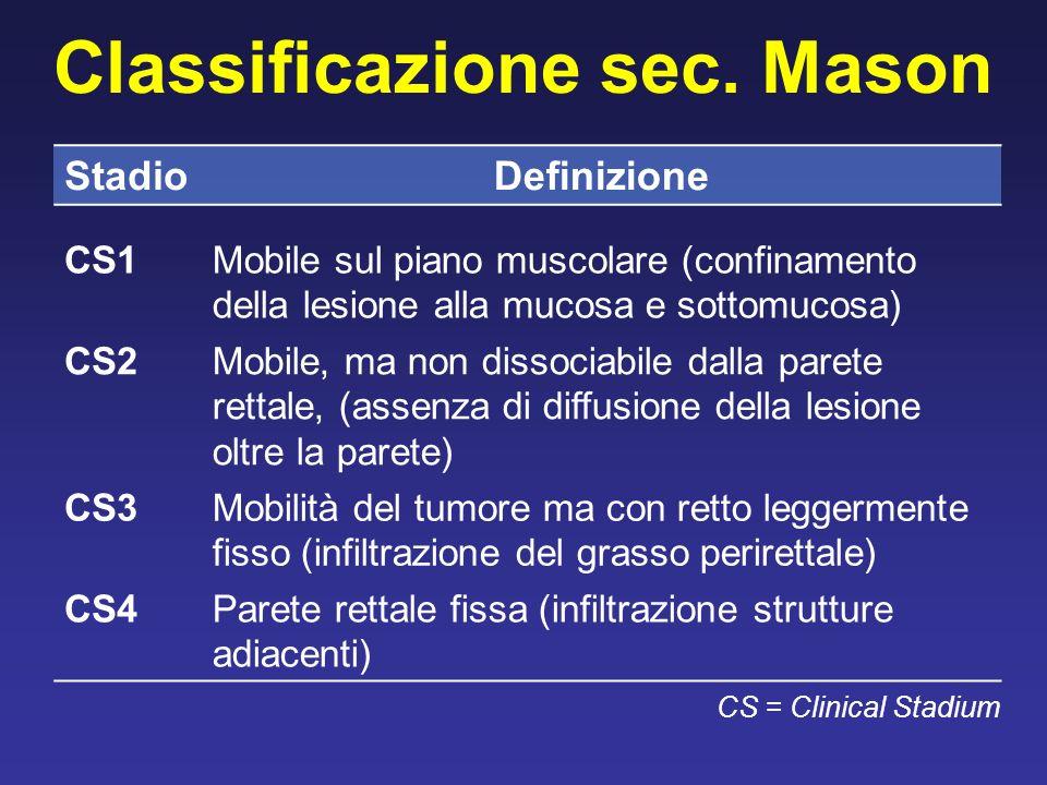 Classificazione sec. Mason